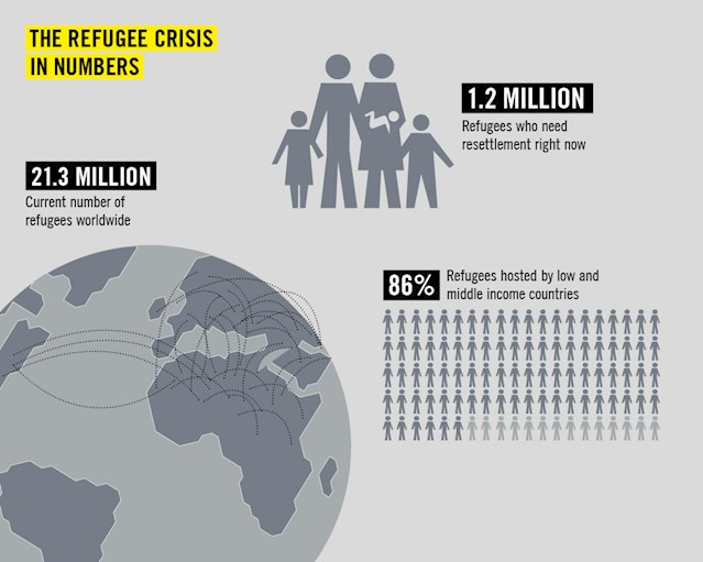 3-global_refugee_graphic_800x100_rgb_web